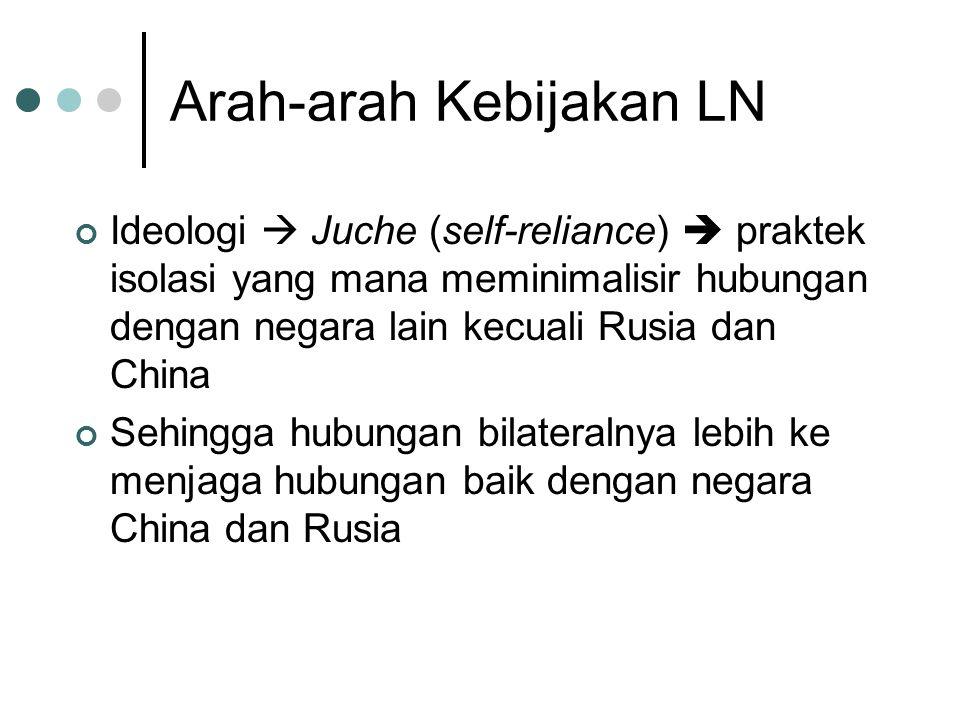 Arah-arah Kebijakan LN Ideologi  Juche (self-reliance)  praktek isolasi yang mana meminimalisir hubungan dengan negara lain kecuali Rusia dan China Sehingga hubungan bilateralnya lebih ke menjaga hubungan baik dengan negara China dan Rusia
