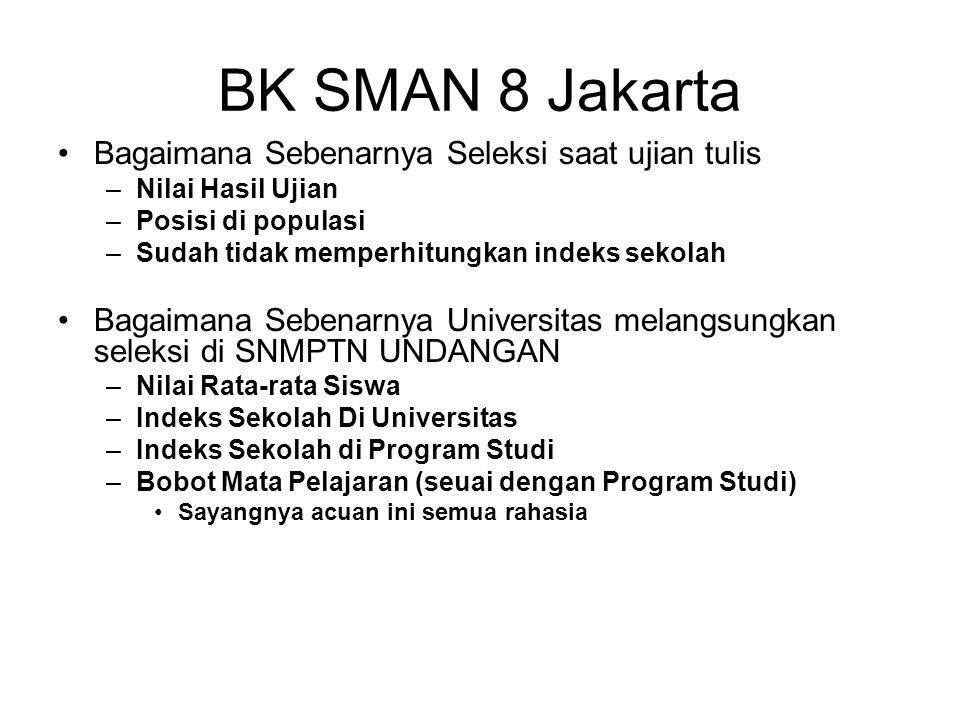 BK SMAN 8 Jakarta Bagaimana Sebenarnya Seleksi saat ujian tulis –Nilai Hasil Ujian –Posisi di populasi –Sudah tidak memperhitungkan indeks sekolah Bag