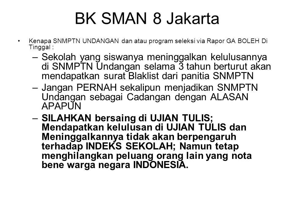 BK SMAN 8 Jakarta Kenapa SNMPTN UNDANGAN dan atau program seleksi via Rapor GA BOLEH Di Tinggal : –Sekolah yang siswanya meninggalkan kelulusannya di