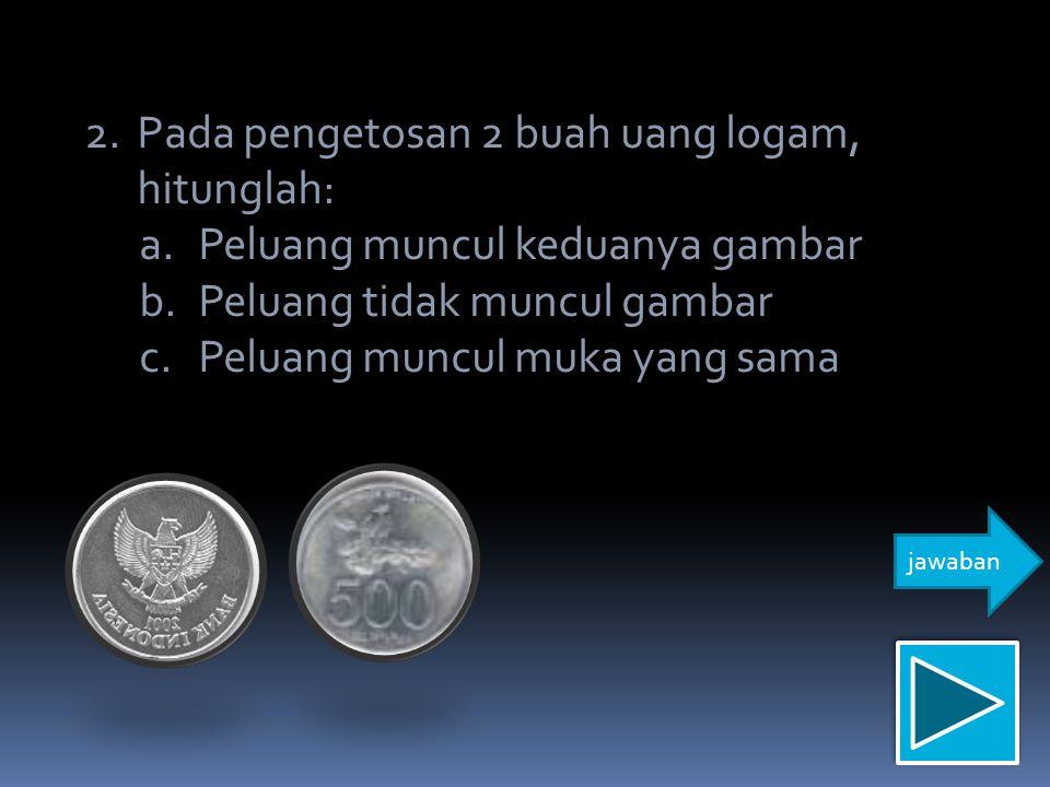 Ruang sampel dari percobaan melempar dua uang logam Uang logam AAGGAG = AA = AG = GA = GG Ruang sampel, S = {AA, AG, GA, GG}