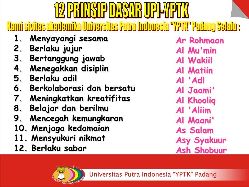 PERATURAN MAHASISWA UNIVERSITAS PUTRA INDONESIA YPTK PADANG 3.Waktu keterlambatan Mak.