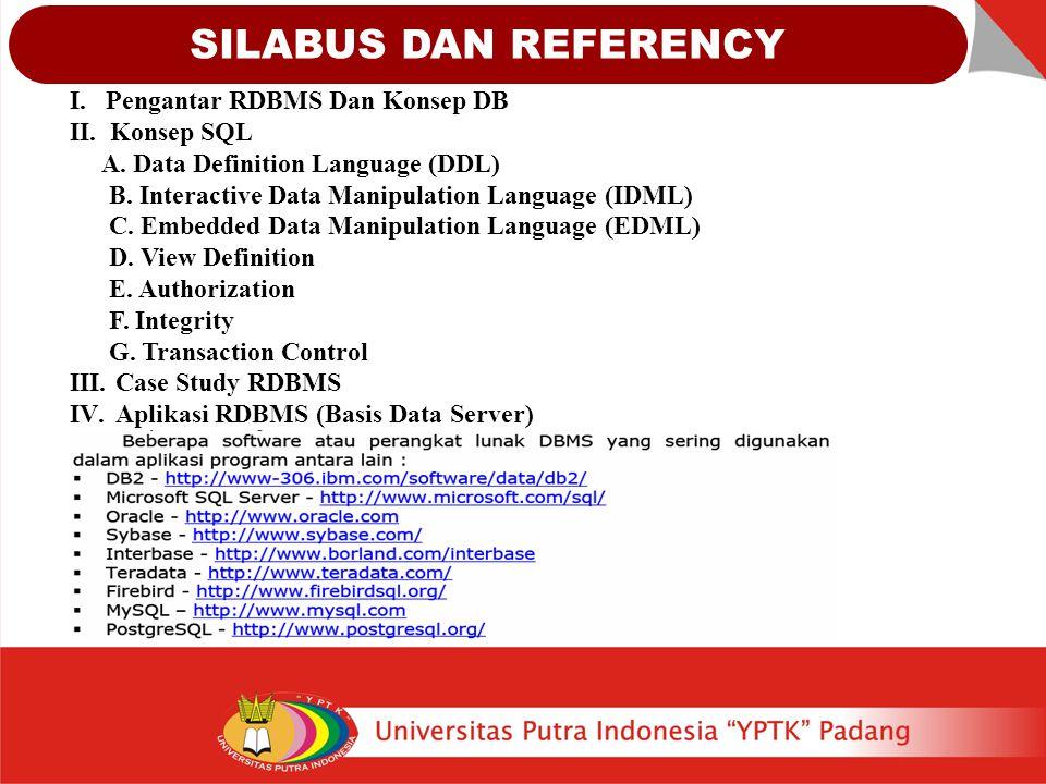 I. Pengantar RDBMS Dan Konsep DB II. Konsep SQL A. Data Definition Language (DDL) B. Interactive Data Manipulation Language (IDML) C. Embedded Data Ma