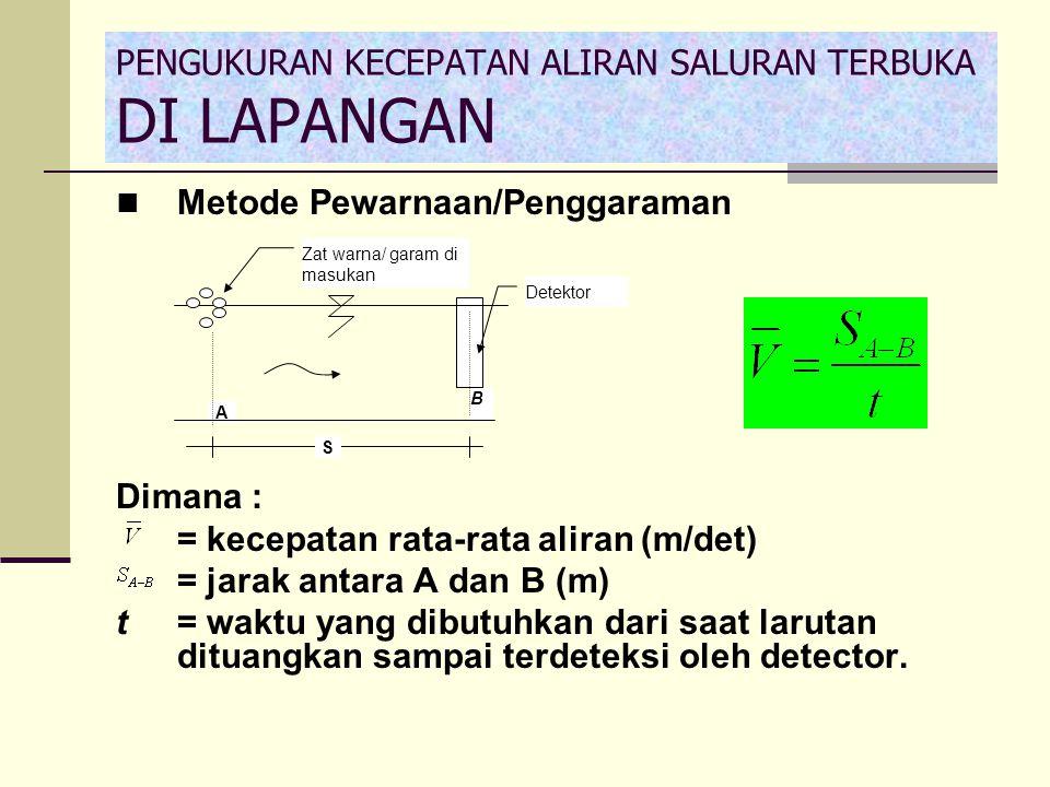 Metode Pewarnaan/Penggaraman Dimana : = kecepatan rata-rata aliran (m/det) = jarak antara A dan B (m) t= waktu yang dibutuhkan dari saat larutan ditua
