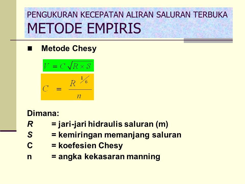 Metode Chesy Dimana: R= jari-jari hidraulis saluran (m) S= kemiringan memanjang saluran C= koefesien Chesy n = angka kekasaran manning PENGUKURAN KECE