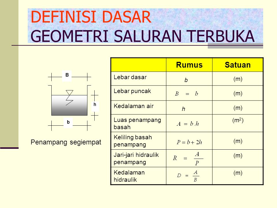 DEFINISI DASAR GEOMETRI SALURAN TERBUKA RumusSatuan Lebar dasar b (m) Lebar puncak (m) Kedalaman air h (m) Luas penampang basah (m 2 ) Keliling basah penampang (m) Jari-jari hidraulik penampang (m) Kedalaman hidraulik (m) m B b h 1 Penampang trapesium