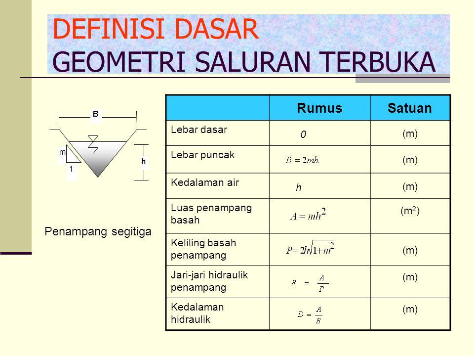 DEFINISI DASAR GEOMETRI SALURAN TERBUKA  B h d RumusSatuan Lebar puncak (m) Kedalaman air h (m) Luas penampang basah (m 2 ) Keliling basah penampang (m) Jari-jari hidraulik penampang (m) Kedalaman hidraulik (m) Dimana dalam radian, yaitu radian Penampang lingkaran