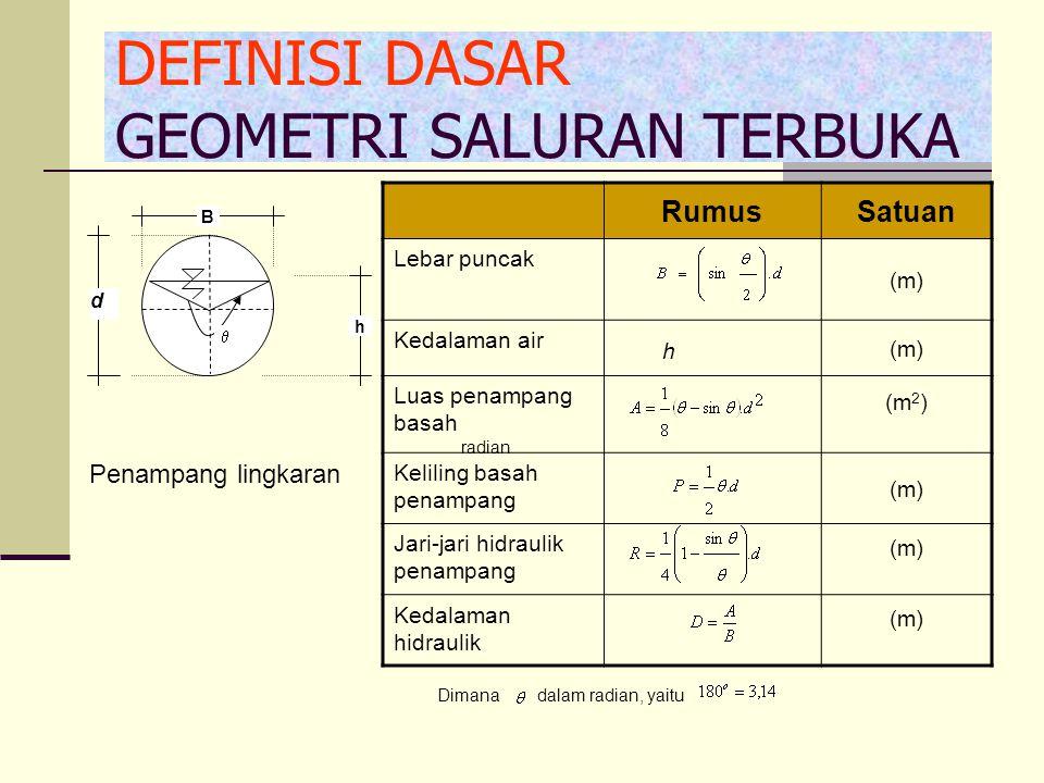 DEFINISI DASAR GEOMETRI SALURAN TERBUKA h B RumusSatuan Lebar puncak (m) Kedalaman air h (m) Luas penampang basah (m 2 ) Keliling basah penampang (m) Jari-jari hidraulik penampang (m) Kedalaman hidraulik (m) Penampang parabola