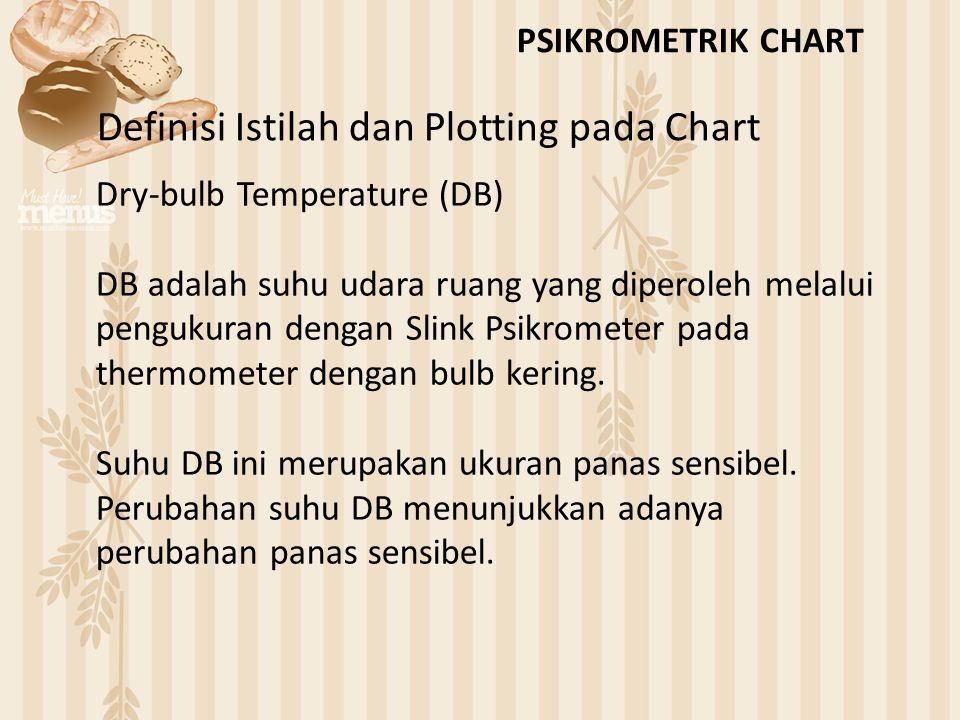 PSIKROMETRIK CHART Definisi Istilah dan Plotting pada Chart Dry-bulb Temperature (DB) DB adalah suhu udara ruang yang diperoleh melalui pengukuran dengan Slink Psikrometer pada thermometer dengan bulb kering.