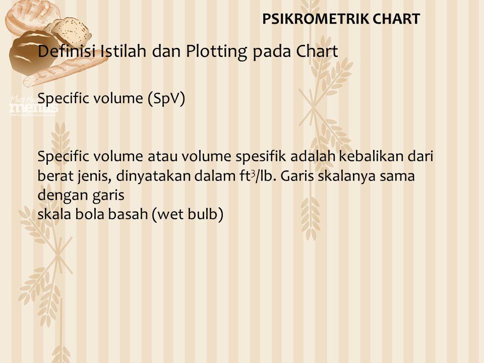 PSIKROMETRIK CHART Definisi Istilah dan Plotting pada Chart Specific volume (SpV) Specific volume atau volume spesifik adalah kebalikan dari berat jen