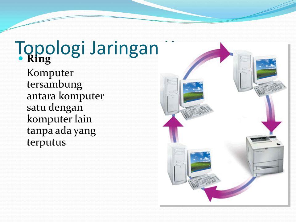 Topologi Jaringan Komputer Ring Komputer tersambung antara komputer satu dengan komputer lain tanpa ada yang terputus