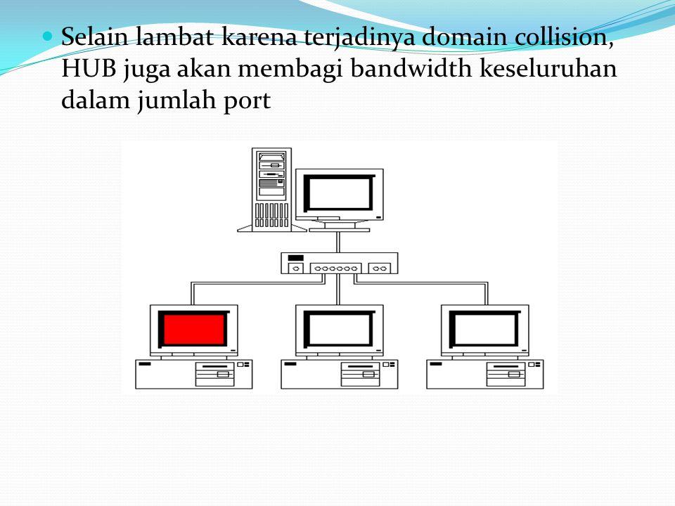 Selain lambat karena terjadinya domain collision, HUB juga akan membagi bandwidth keseluruhan dalam jumlah port