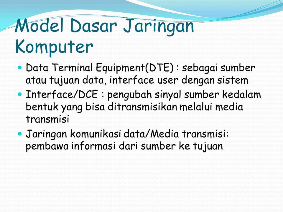 Model Dasar Jaringan Komputer Data Terminal Equipment(DTE) : sebagai sumber atau tujuan data, interface user dengan sistem Interface/DCE : pengubah si
