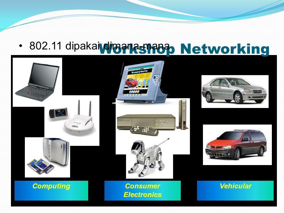 Workshop Networking Consumer Electronics VehicularComputing 802.11 dipakai dimana-mana