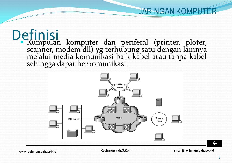 www.rachmansyah.web.id email@rachmansyah.web.idRachmansyah,S.Kom Local Area Network (LAN) Adalah jaringan pribadi dalam sebuah gedung atau kampus yg ukurannya sampai ± 1 km.