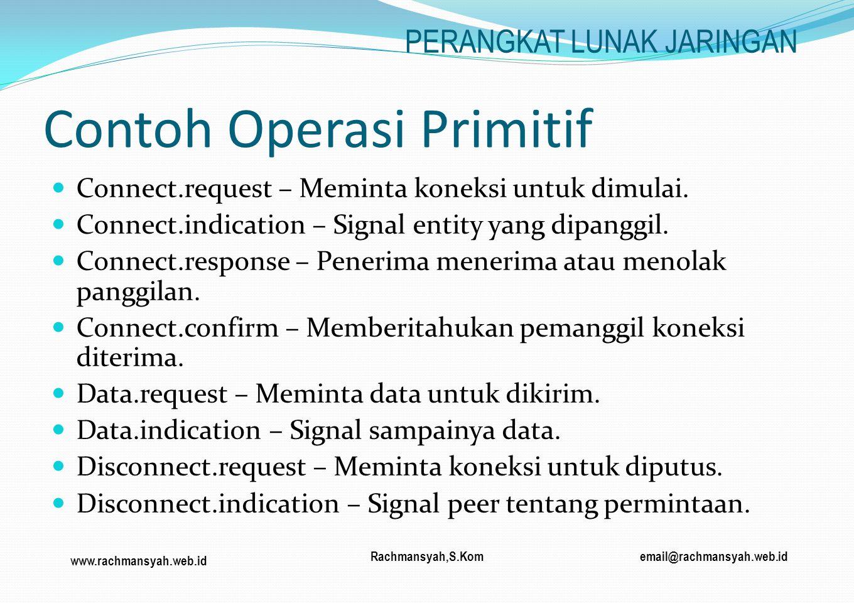 www.rachmansyah.web.id email@rachmansyah.web.idRachmansyah,S.Kom Contoh Operasi Primitif Connect.request – Meminta koneksi untuk dimulai. Connect.indi