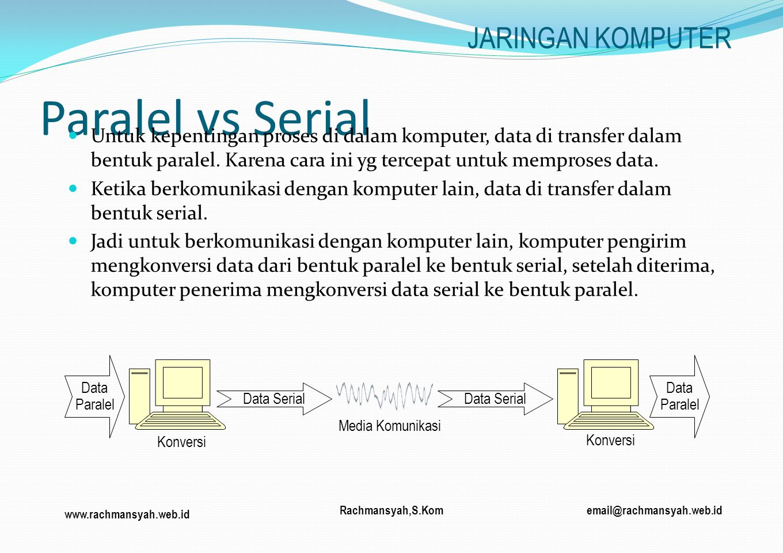 www.rachmansyah.web.id email@rachmansyah.web.idRachmansyah,S.Kom Enkapsulasi Data Model OSI Lapisan aplikasi data = data + AHData Stream Lapisan presentasi data = data + PHData Stream Lapisan sesidata = data + SHData Stream Lapisan transportdata = data + THSegment Lapisan networkdata = data + NHPacket Lapisan data link data = DH + data + DTFrame Lapisan Fisikdata = dataBits MODEL REFERENSI OSI Back
