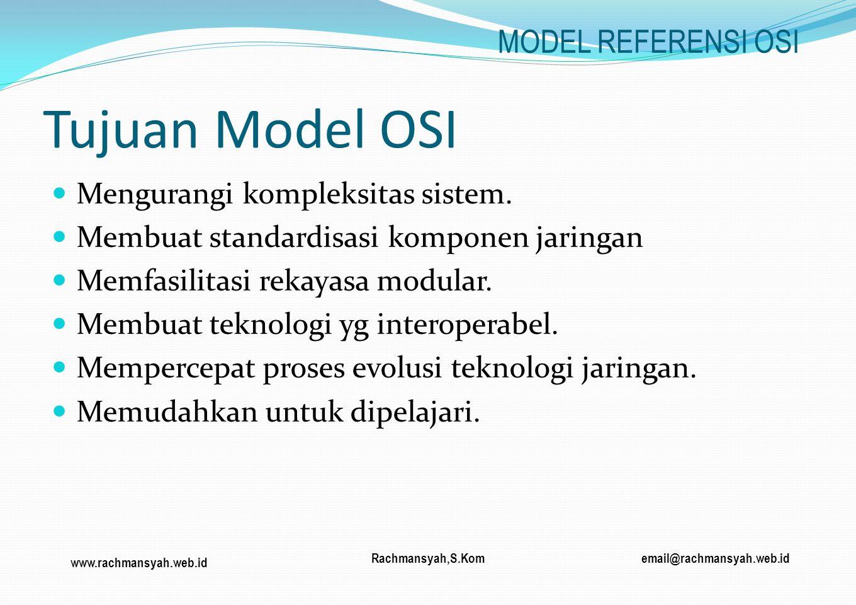 www.rachmansyah.web.id email@rachmansyah.web.idRachmansyah,S.Kom Tujuan Model OSI Mengurangi kompleksitas sistem. Membuat standardisasi komponen jarin