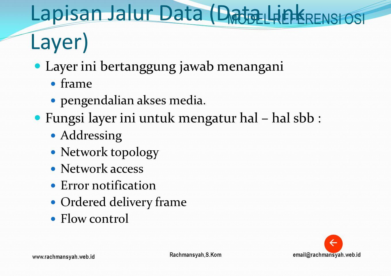 www.rachmansyah.web.id email@rachmansyah.web.idRachmansyah,S.Kom Lapisan Jalur Data (Data Link Layer) Layer ini bertanggung jawab menangani frame peng