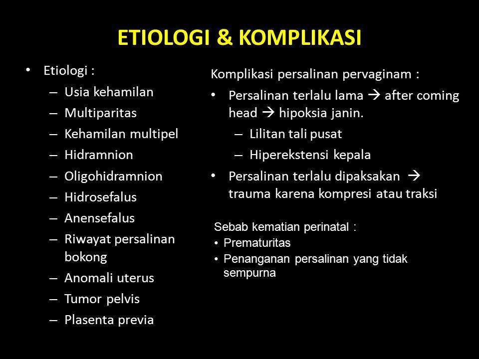 ETIOLOGI & KOMPLIKASI Etiologi : – Usia kehamilan – Multiparitas – Kehamilan multipel – Hidramnion – Oligohidramnion – Hidrosefalus – Anensefalus – Ri
