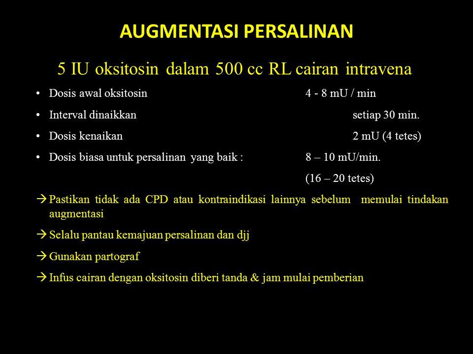 5 IU oksitosin dalam 500 cc RL cairan intravena Dosis awal oksitosin 4 - 8 mU / min Interval dinaikkansetiap 30 min. Dosis kenaikan 2 mU (4 tetes) Dos