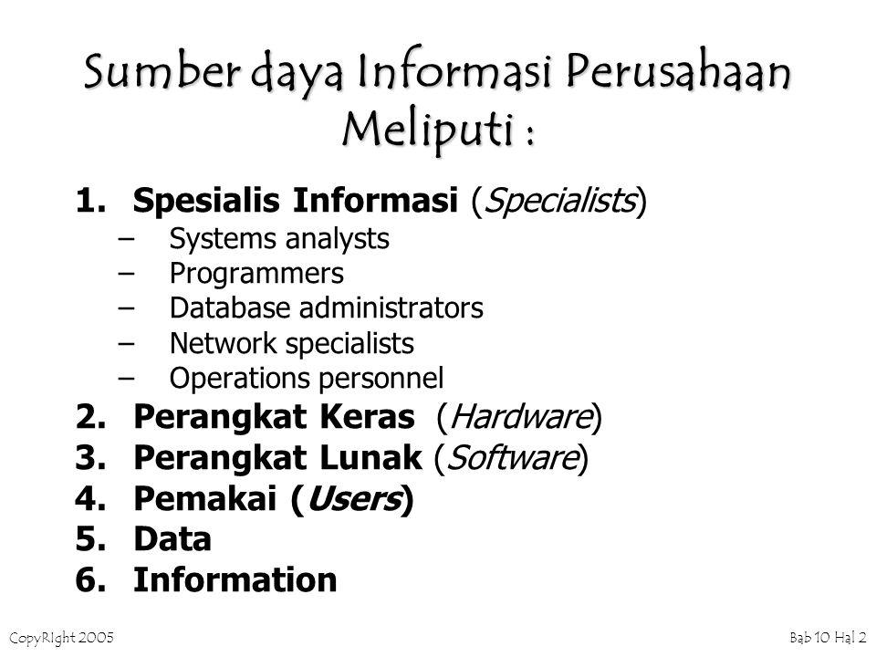 CopyRIght 2005 Bab 10 Hal 2 Sumber daya Informasi Perusahaan Meliputi : 1.Spesialis Informasi (Specialists) –Systems analysts –Programmers –Database a