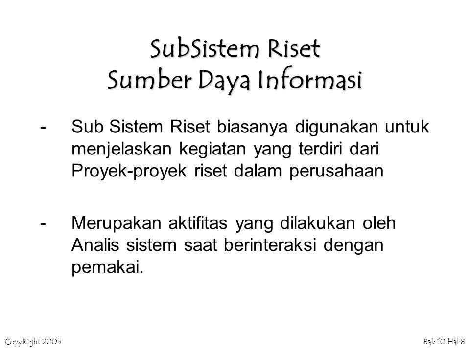 CopyRIght 2005 Bab 10 Hal 8 SubSistem Riset Sumber Daya Informasi -Sub Sistem Riset biasanya digunakan untuk menjelaskan kegiatan yang terdiri dari Pr