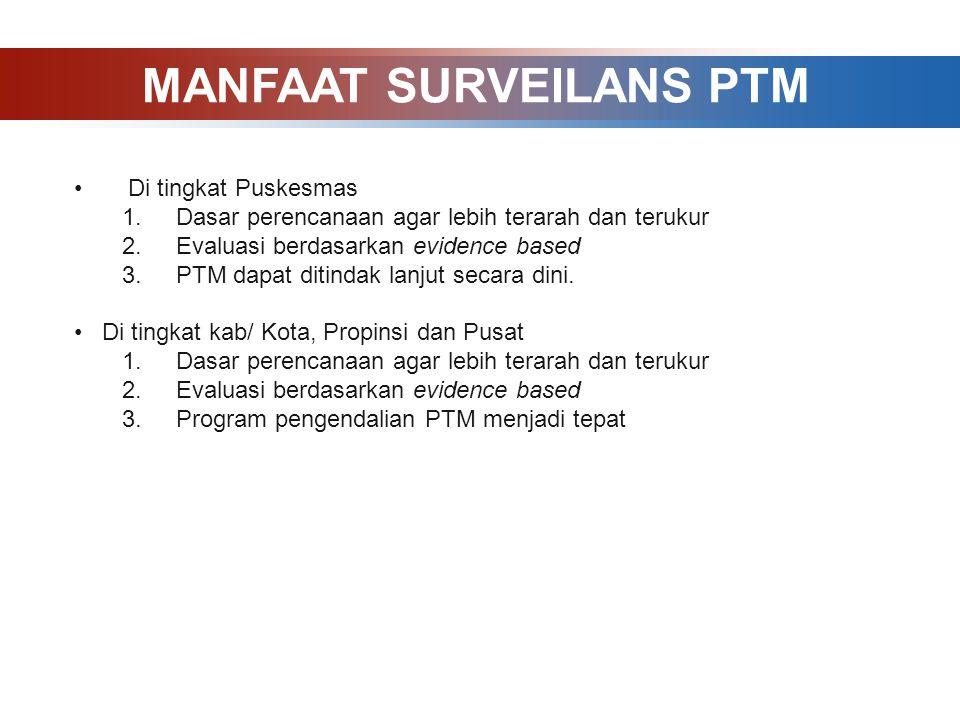 TUJUAN SURVEILANS PTM 1.Mendeteksi dan tindak lanjut dini PTM dan cedera 2.Memonitor trend penyakit 3.Perencanaan dan evaluasi program/intervensi 4.Me