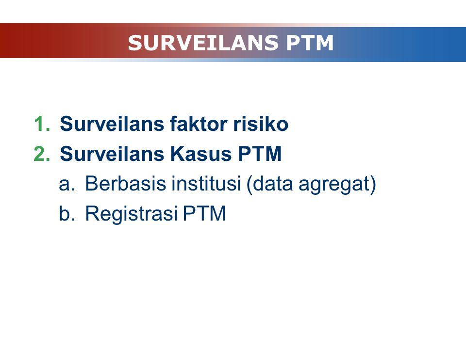 SURVEILANS PTM Survei/ surv Survei/ surv Survai /surv Indikator Intervensi
