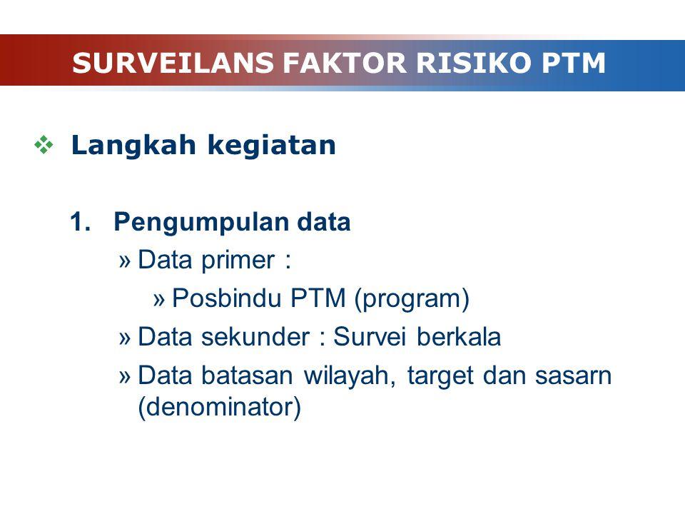 Sumber data 1.Survei : Riskesdas, SKRT, Susenas, Surkesda, dll 2.Posbindu PTM, pemeriksaan IVA & CBE 3.Hasil wawancara dan pengukuran FR PTM di Puskes