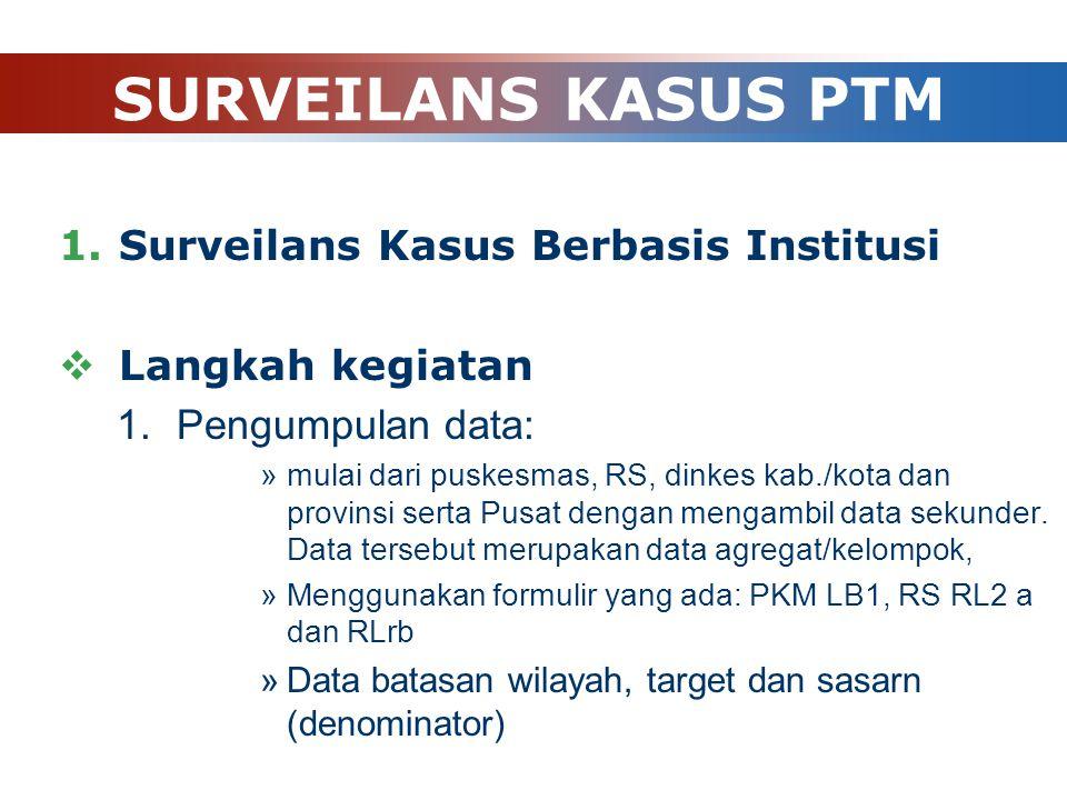 1.Surveilans PTM Berbasis Institusi  Sumber Data Riset Kesehatan Dasar (Riskesdas) Riset Kesehatan Daerah Puskesmas Rumah Sakit Laboratorium SURVEILA