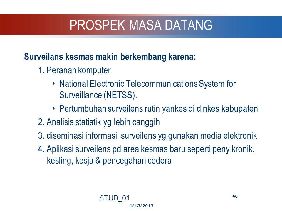 Insindens Kanker di DKI Jakarta 2005-2007