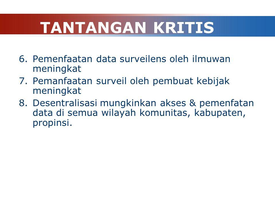 Menjamin manfaat surveilans 1.Evaluasi cermat sistem surveilance. 2.Jadikan surveilens kegiatan ilmiah 3.Pahami manfaat surveilen, aplikasi pd pembuat
