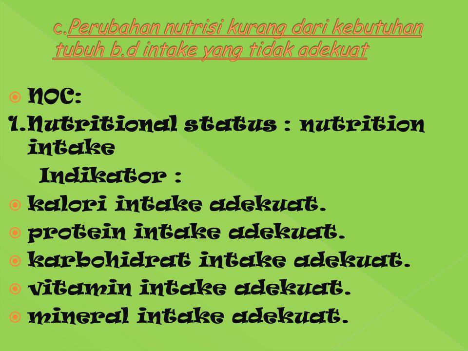 NOC : 1). Fluid balance indikator : - Tekanan darah dalam batas normal. - - turgor kulit bagus - Nadi dalam batas normal. - - Mukosa kulit bagus - Kes