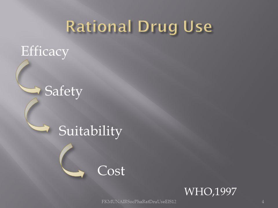 1.Tepat Indikasi 2. Tepat Obat 3. Tepat Rejimen Dosis 4.