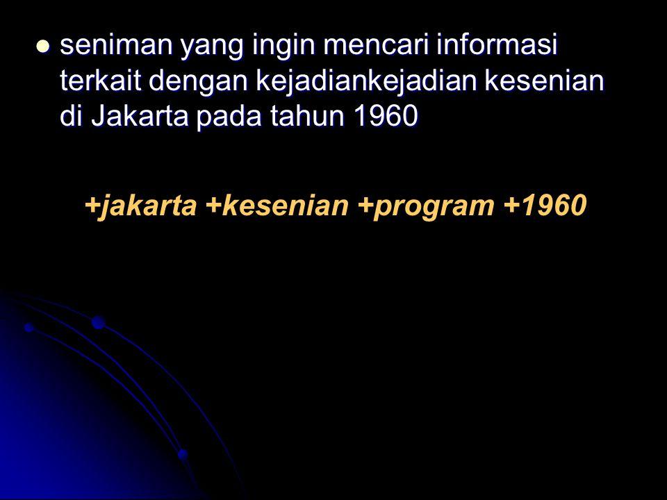 seniman yang ingin mencari informasi terkait dengan kejadiankejadian kesenian di Jakarta pada tahun 1960 seniman yang ingin mencari informasi terkait