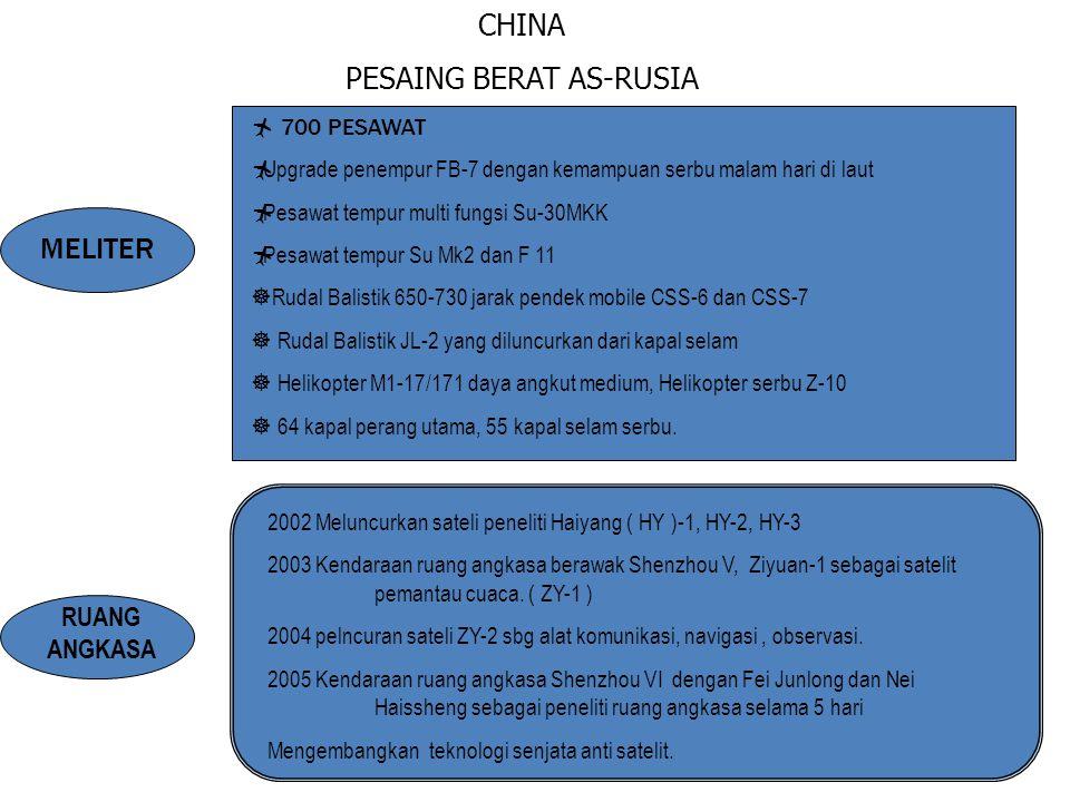 CHINA PESAING BERAT AS-RUSIA MELITER  700 PESAWAT UUpgrade penempur FB-7 dengan kemampuan serbu malam hari di laut PPesawat tempur multi fungsi S