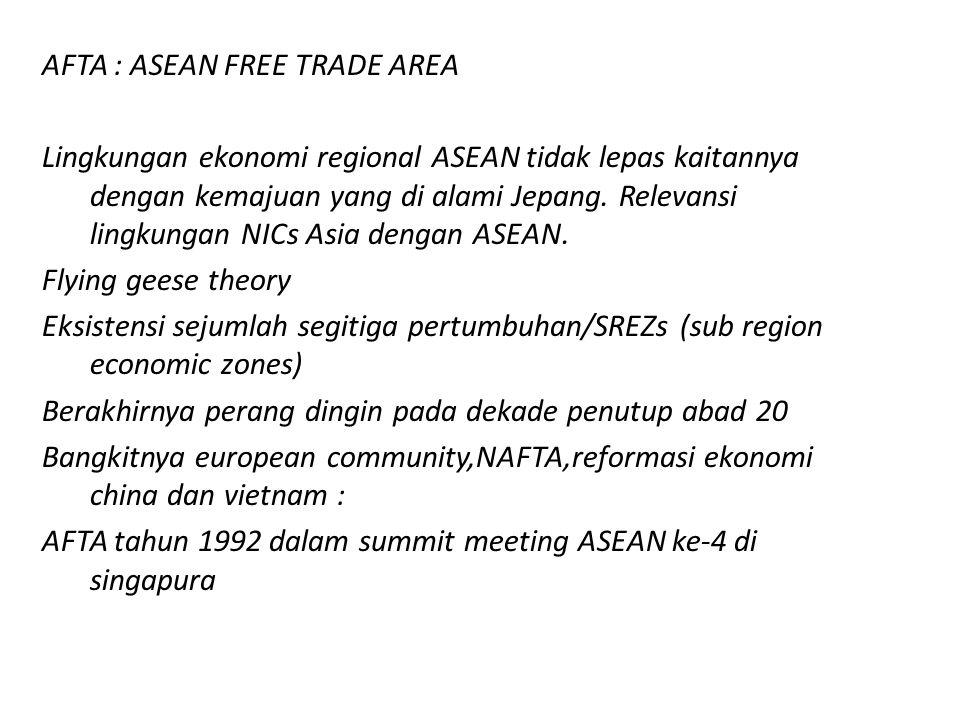 AFTA : ASEAN FREE TRADE AREA Lingkungan ekonomi regional ASEAN tidak lepas kaitannya dengan kemajuan yang di alami Jepang. Relevansi lingkungan NICs A