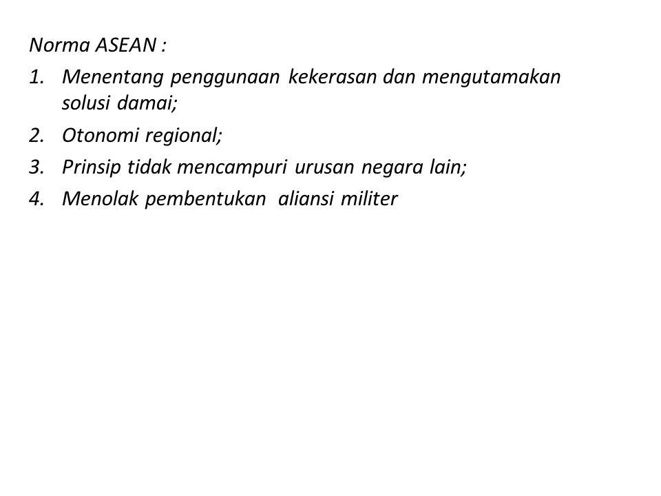 Norma ASEAN : 1.Menentang penggunaan kekerasan dan mengutamakan solusi damai; 2.Otonomi regional; 3.Prinsip tidak mencampuri urusan negara lain; 4.Men