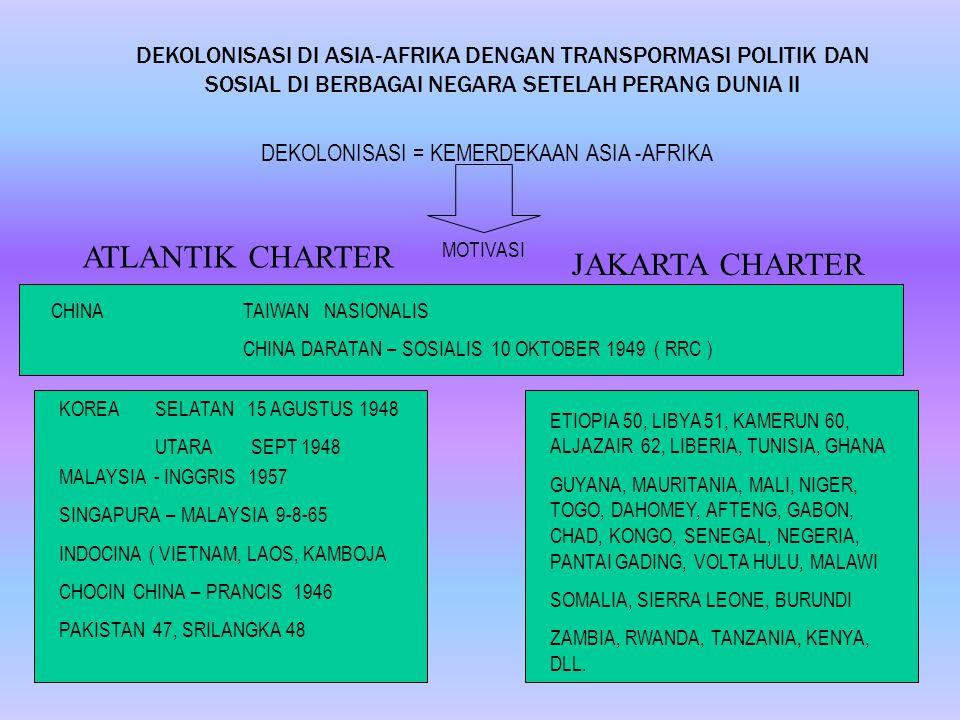 DEKOLONISASI DI ASIA-AFRIKA DENGAN TRANSPORMASI POLITIK DAN SOSIAL DI BERBAGAI NEGARA SETELAH PERANG DUNIA II DEKOLONISASI = KEMERDEKAAN ASIA -AFRIKA MOTIVASI ATLANTIK CHARTER JAKARTA CHARTER CHINATAIWAN NASIONALIS CHINA DARATAN – SOSIALIS 10 OKTOBER 1949 ( RRC ) KOREASELATAN 15 AGUSTUS 1948 UTARASEPT 1948 MALAYSIA - INGGRIS 1957 SINGAPURA – MALAYSIA 9-8-65 INDOCINA ( VIETNAM, LAOS, KAMBOJA CHOCIN CHINA – PRANCIS 1946 PAKISTAN 47, SRILANGKA 48 ETIOPIA 50, LIBYA 51, KAMERUN 60, ALJAZAIR 62, LIBERIA, TUNISIA, GHANA GUYANA, MAURITANIA, MALI, NIGER, TOGO, DAHOMEY, AFTENG, GABON, CHAD, KONGO, SENEGAL, NEGERIA, PANTAI GADING, VOLTA HULU, MALAWI SOMALIA, SIERRA LEONE, BURUNDI ZAMBIA, RWANDA, TANZANIA, KENYA, DLL.