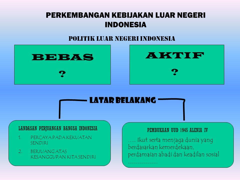 PERKEMBANGAN KEBIJAKAN LUAR NEGERI INDONESIA POLITIK LUAR NEGERI INDONESIA BEBAS ? AKTIF ? LATAR BELAKANG LANDASAN PERJUANGAN BANGSA INDONESIA PEMBUKA