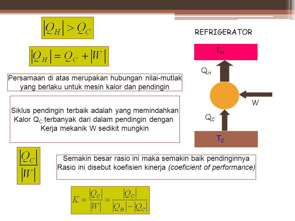 THTH TCTC QHQH QCQC W REFRIGERATOR Persamaan di atas merupakan hubungan nilai-mutlak yang berlaku untuk mesin kalor dan pendingin Siklus pendingin terbaik adalah yang memindahkan Kalor Q C terbanyak dari dalam pendingin dengan Kerja mekanik W sedikit mungkin Semakin besar rasio ini maka semakin baik pendinginnya Rasio ini disebut koefisien kinerja (coeficient of performance)