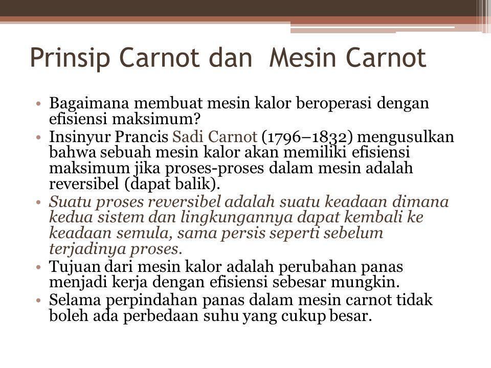 Prinsip Carnot dan Mesin Carnot Bagaimana membuat mesin kalor beroperasi dengan efisiensi maksimum.