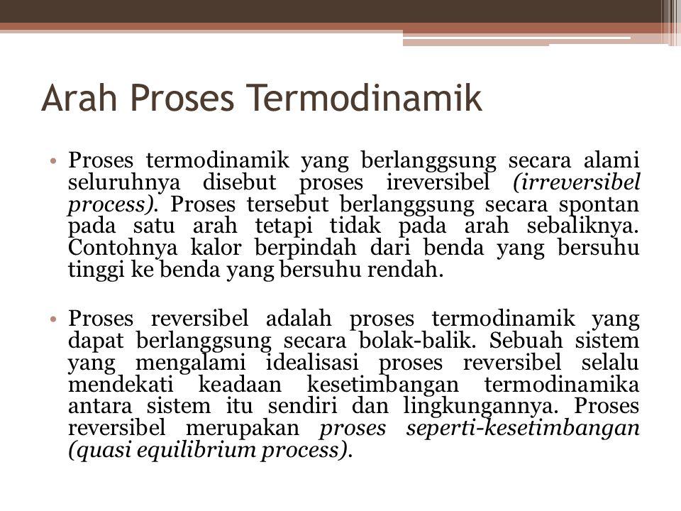Arah Proses Termodinamik Proses termodinamik yang berlanggsung secara alami seluruhnya disebut proses ireversibel (irreversibel process).