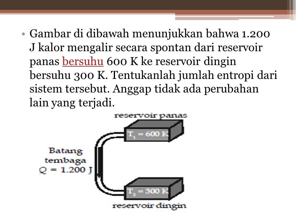 Gambar di dibawah menunjukkan bahwa 1.200 J kalor mengalir secara spontan dari reservoir panas bersuhu 600 K ke reservoir dingin bersuhu 300 K.