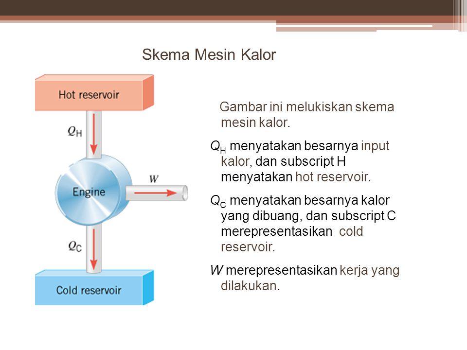 Ciri-ciri siklus carnot Setiap proses yang melibatkan perpindahan panas haruslah isotermal baik pada T H maupun pada T C.