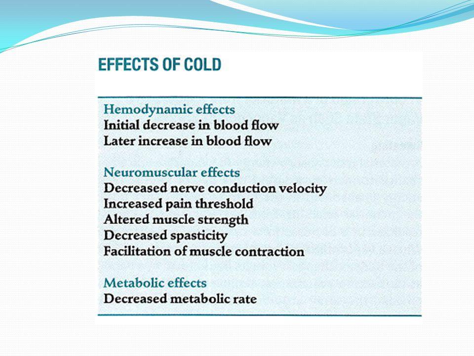Hemodynamic effect initial decrease blood flow