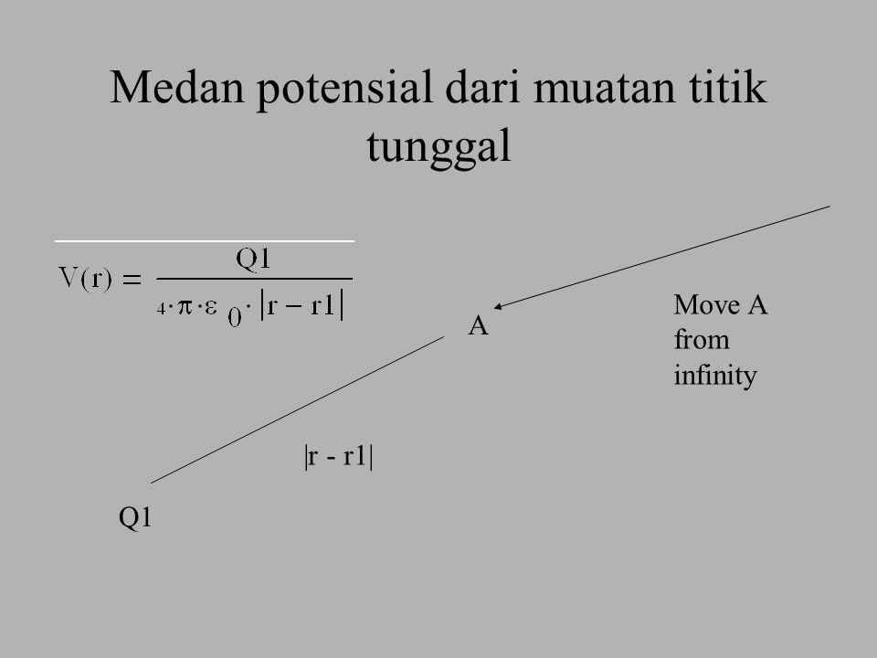 Medan potensial dari muatan titik tunggal A Move A from infinity Q1 |r - r1|
