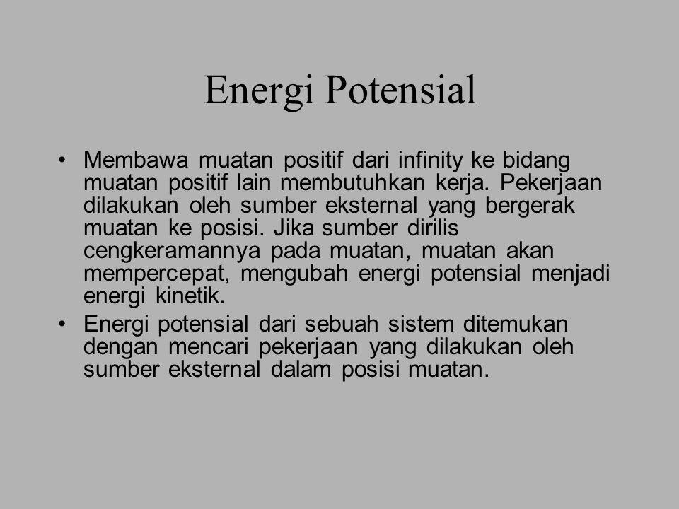 Energi Potensial Membawa muatan positif dari infinity ke bidang muatan positif lain membutuhkan kerja. Pekerjaan dilakukan oleh sumber eksternal yang
