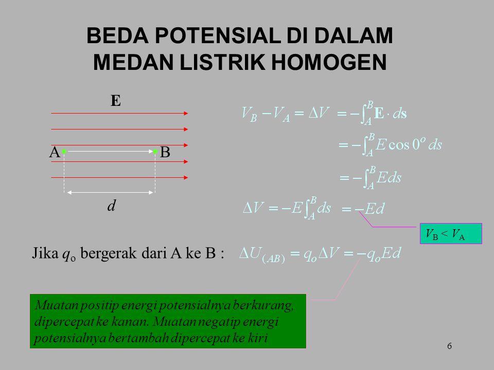 6 BEDA POTENSIAL DI DALAM MEDAN LISTRIK HOMOGEN d AB E Jika q o bergerak dari A ke B : V B < V A Muatan positip energi potensialnya berkurang, diperce
