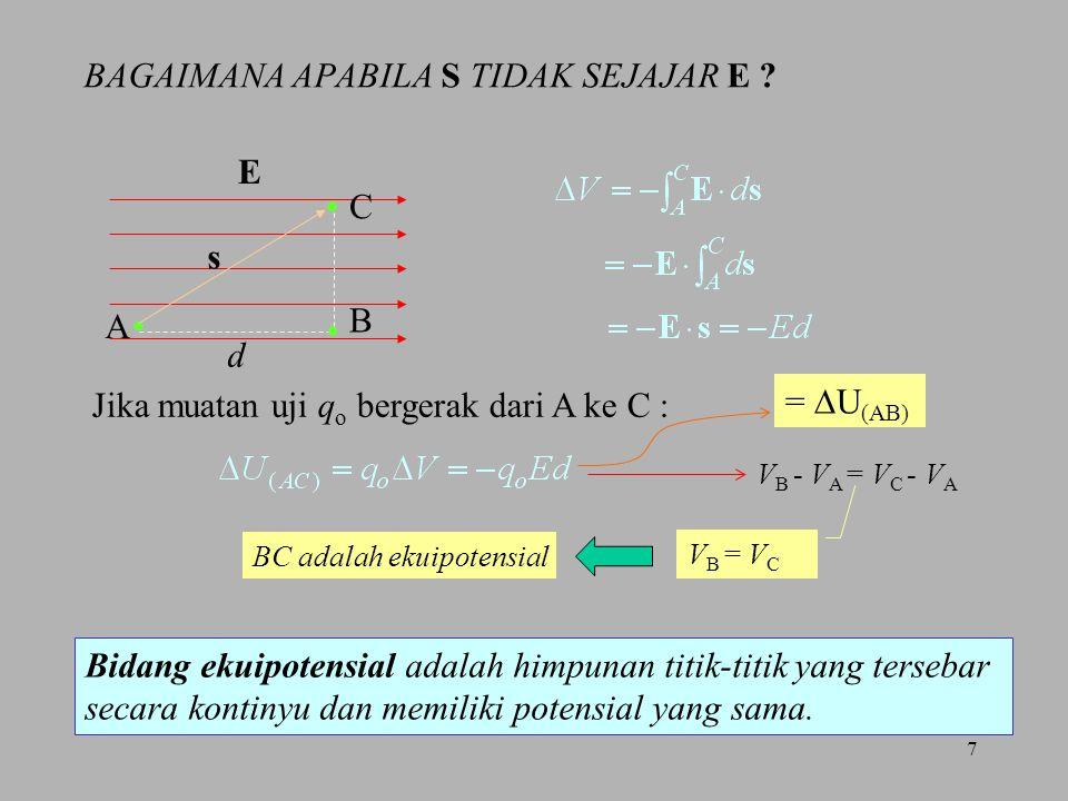 8 POTENSIAL LISTRIK OLEH MUATAN TITIK ds { dr  B rBrB A rArA r q Energi potensial sepasang muatan q'q' r q Usaha untuk membawa muatan q' dari jauh tak hingga ke titik sejauh r dari muatan q Potensial oleh beberapa muatan titik Jumlah potensial oleh masing-masing muatan
